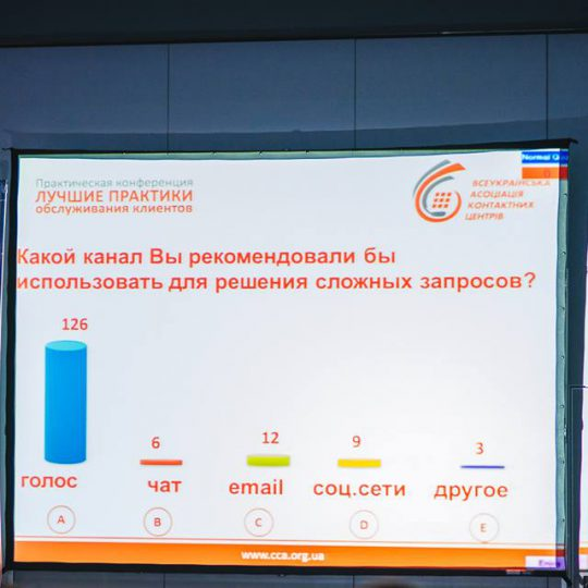 https://conference.cca.org.ua/wp-content/uploads/2017/02/voice-2016-540x540.jpg