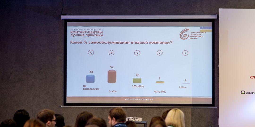 https://conference.cca.org.ua/wp-content/uploads/2020/02/8-2020-1080x540.jpg